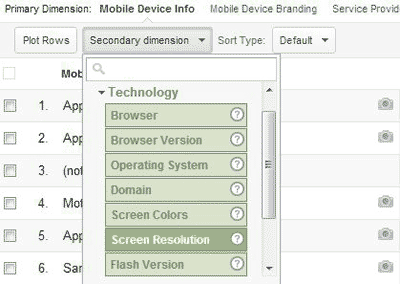 Mobile Devices, Secondary Dimension menu, Google Analytics