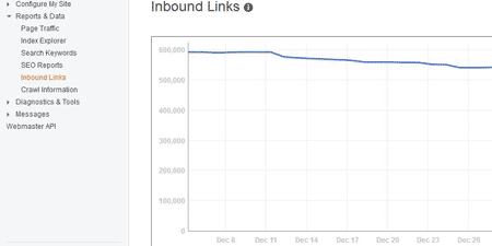 Inbound links report, Bing Webmaster Tools