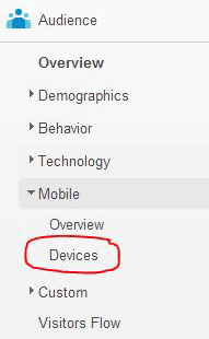 Mobile Devices menu, Google Analytics